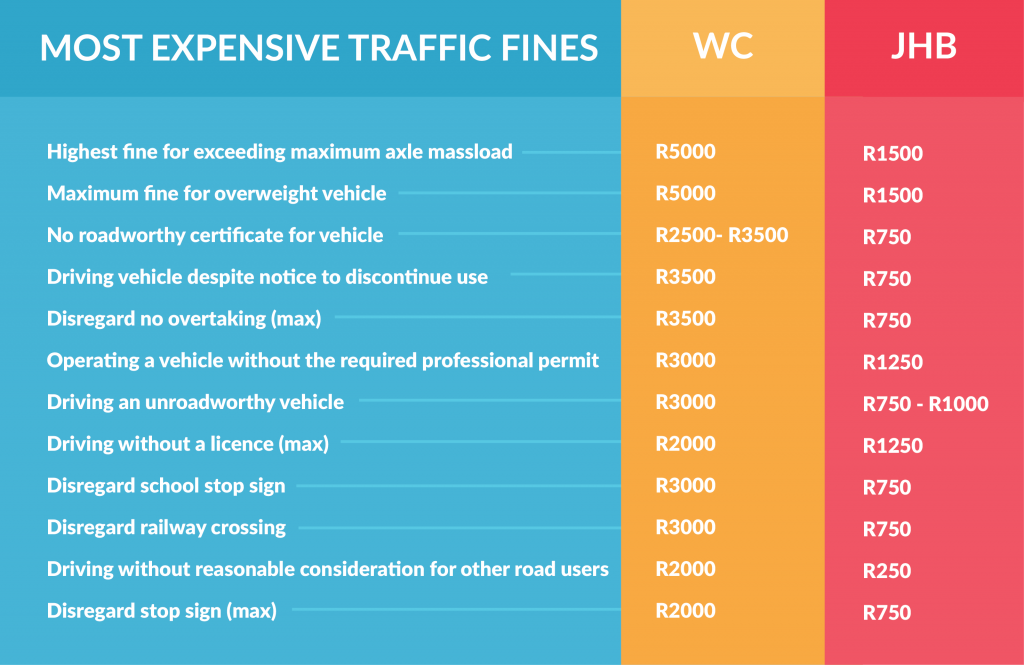 How Much Does A Traffic Lawyer Cost >> How Much Does A Traffic Lawyer Cost - 2018 - 2019 New Car Reviews by girlcodemovement