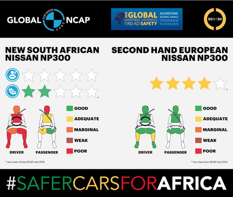 Vehicle safety | South African Nissan NP300 Hardbody | European Nissan Navara NP300 | NCAP | crash testing